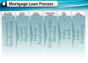 Essential_Information_About_Mortgage_Loans_depositphotos3984088m2015