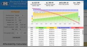 Mortgage Calculator | Amortization Calculator