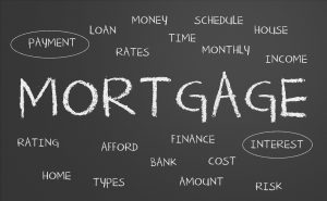 Components of a Mortgage Payment