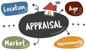 Appraisals for Home- What do appraisers look for?